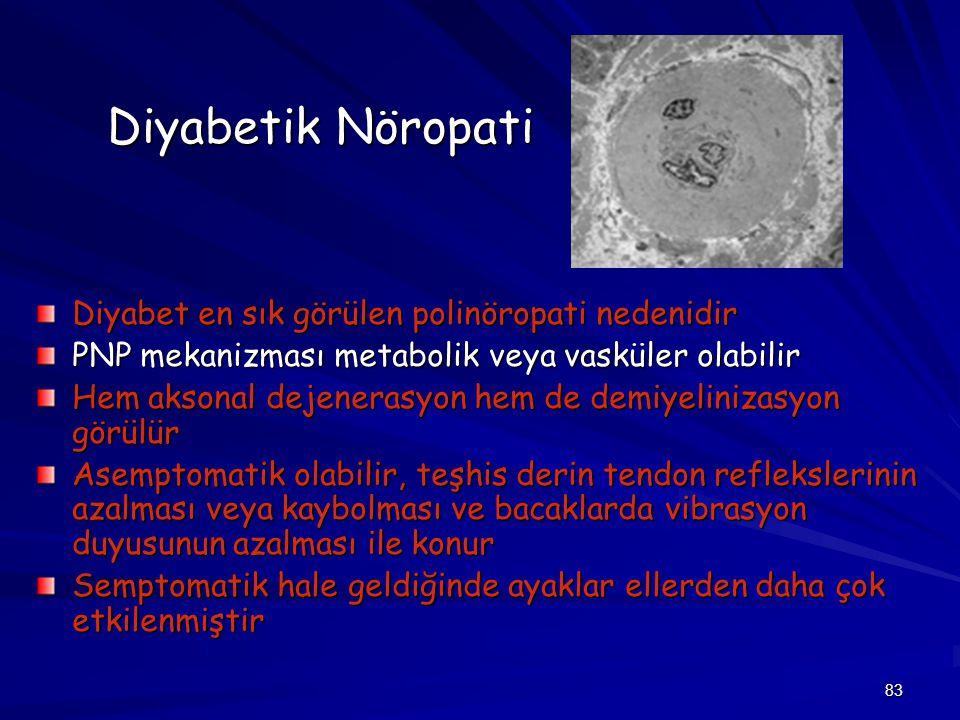 Diyabetik Nöropati Diyabet en sık görülen polinöropati nedenidir