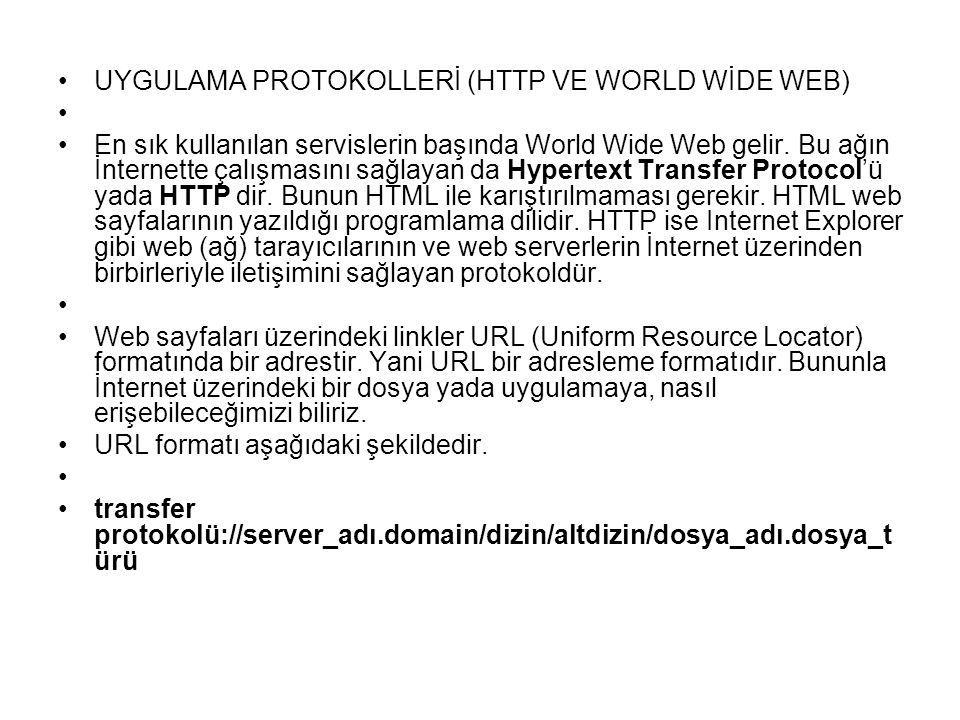 UYGULAMA PROTOKOLLERİ (HTTP VE WORLD WİDE WEB)