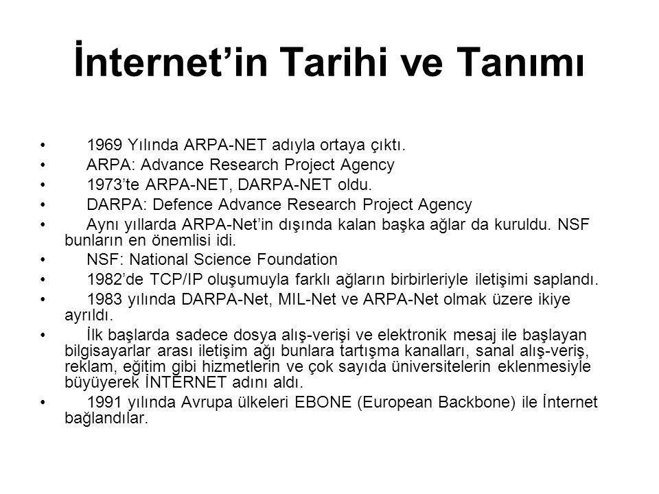 İnternet'in Tarihi ve Tanımı