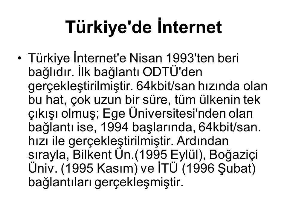 Türkiye de İnternet