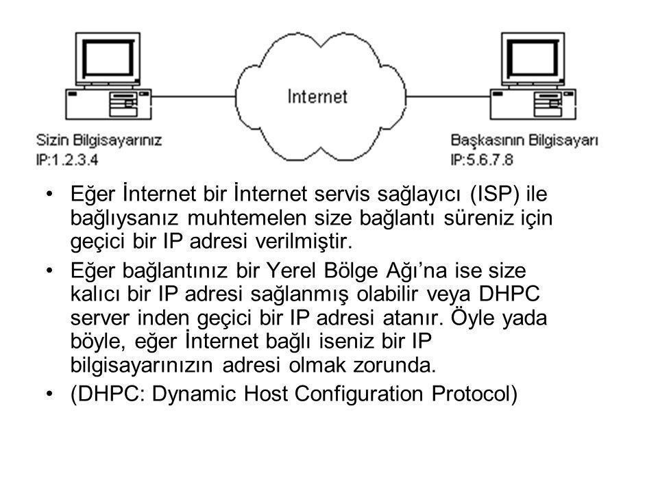 Eğer İnternet bir İnternet servis sağlayıcı (ISP) ile bağlıysanız muhtemelen size bağlantı süreniz için geçici bir IP adresi verilmiştir.