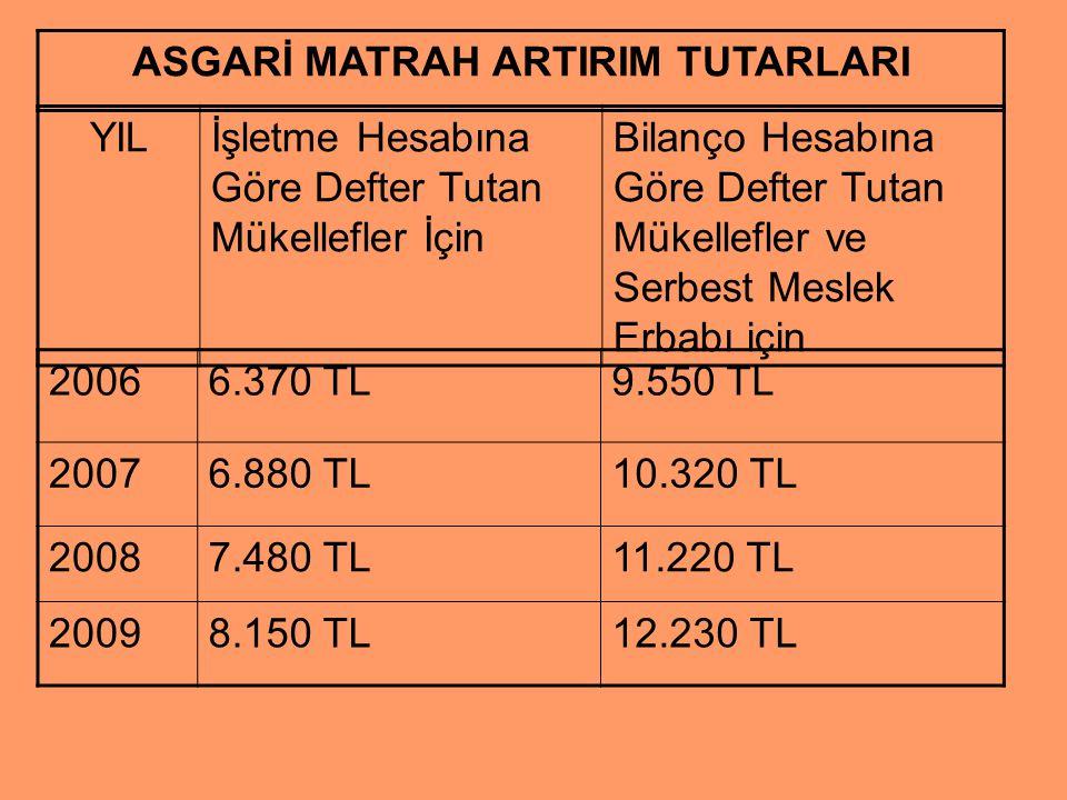 ASGARİ MATRAH ARTIRIM TUTARLARI