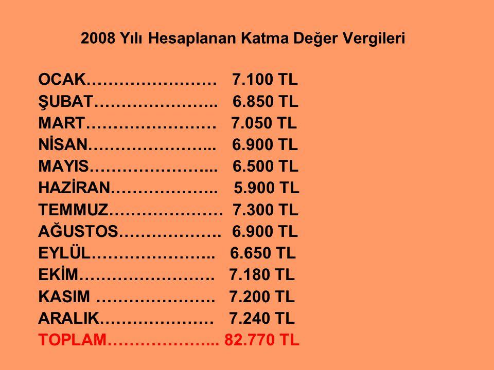 2008 Yılı Hesaplanan Katma Değer Vergileri
