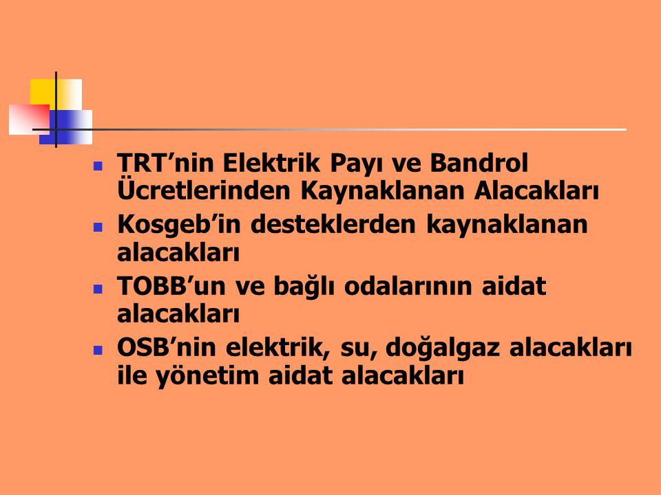 TRT'nin Elektrik Payı ve Bandrol Ücretlerinden Kaynaklanan Alacakları