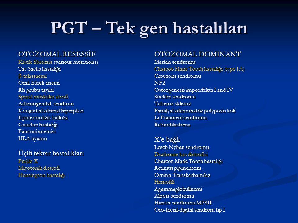 PGT – Tek gen hastalıları