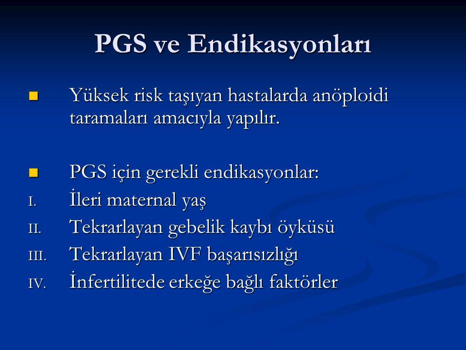 PGS ve Endikasyonları Yüksek risk taşıyan hastalarda anöploidi taramaları amacıyla yapılır. PGS için gerekli endikasyonlar: