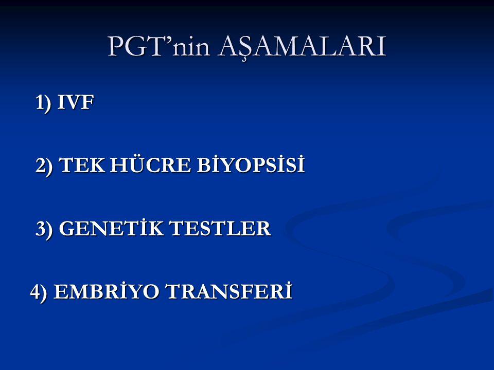 PGT'nin AŞAMALARI 1) IVF 2) TEK HÜCRE BİYOPSİSİ 3) GENETİK TESTLER
