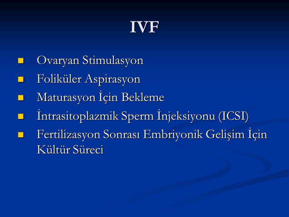 IVF Ovaryan Stimulasyon Foliküler Aspirasyon Maturasyon İçin Bekleme