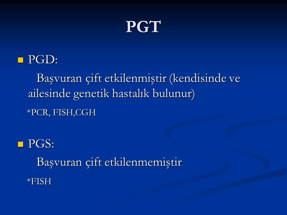PGT PGD: Başvuran çift etkilenmiştir (kendisinde ve ailesinde genetik hastalık bulunur) *PCR, FISH,CGH.