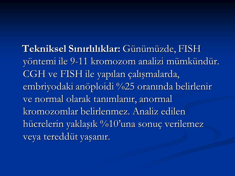 Tekniksel Sınırlılıklar: Günümüzde, FISH yöntemi ile 9-11 kromozom analizi mümkündür.