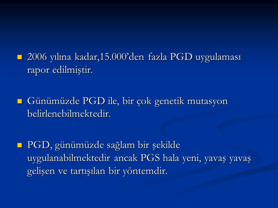 2006 yılına kadar,15.000'den fazla PGD uygulaması rapor edilmiştir.