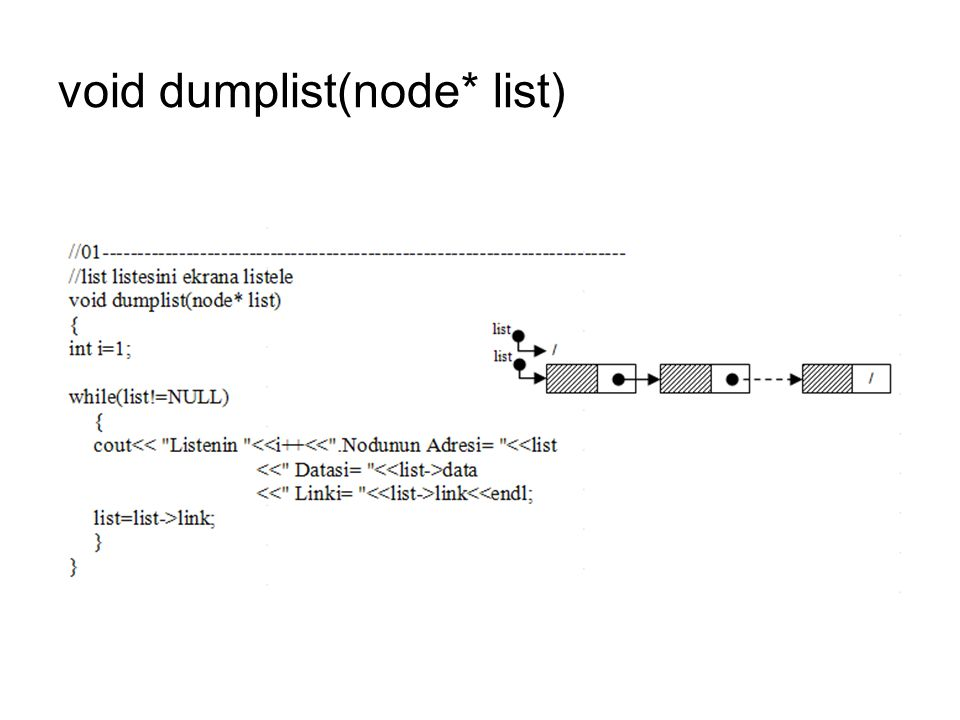 void dumplist(node* list)
