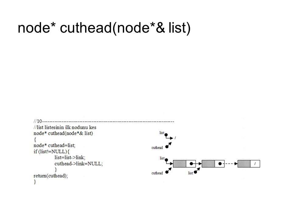 node* cuthead(node*& list)