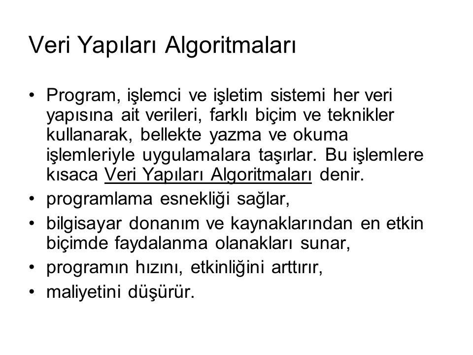 Veri Yapıları Algoritmaları