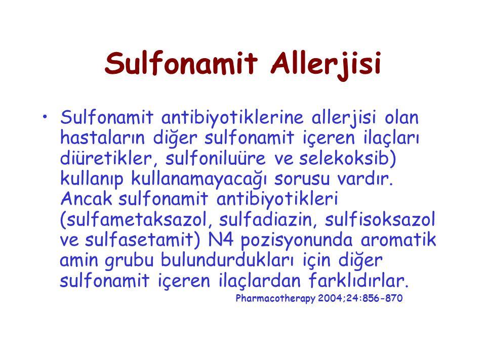 Sulfonamit Allerjisi
