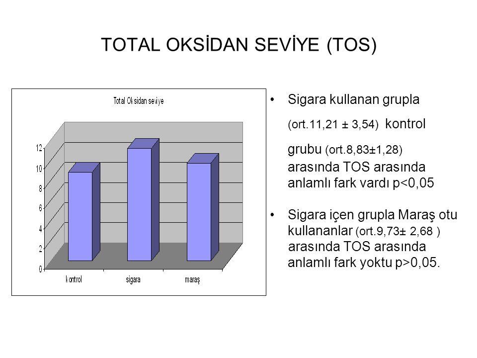 TOTAL OKSİDAN SEVİYE (TOS)