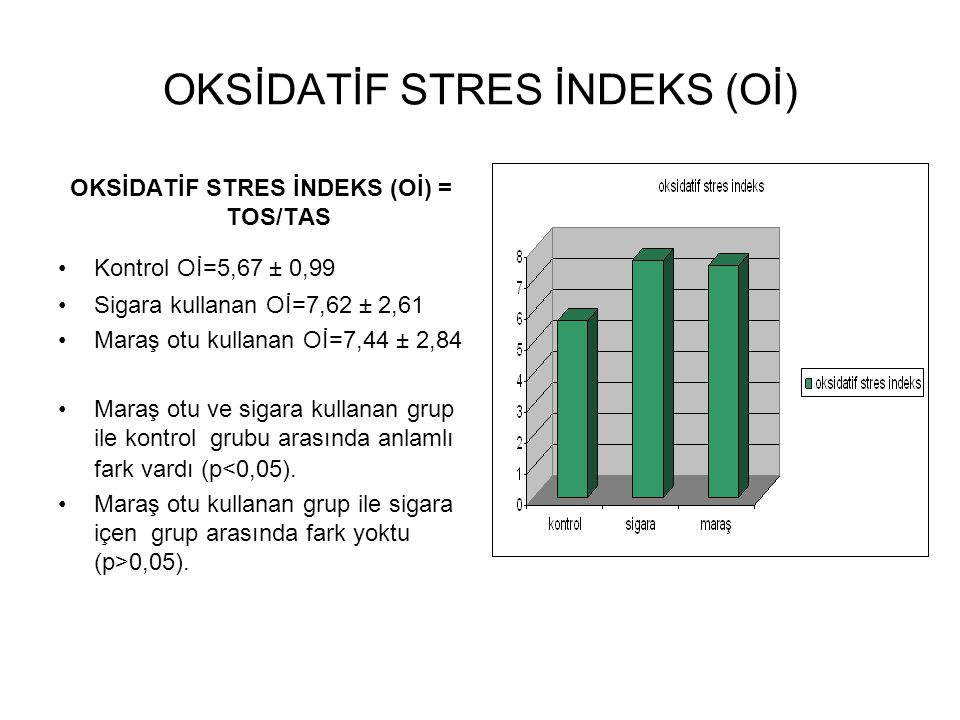 OKSİDATİF STRES İNDEKS (Oİ)