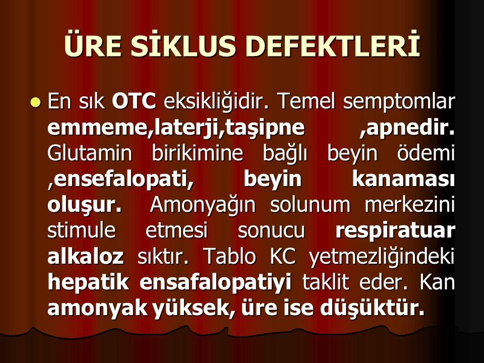 ÜRE SİKLUS DEFEKTLERİ