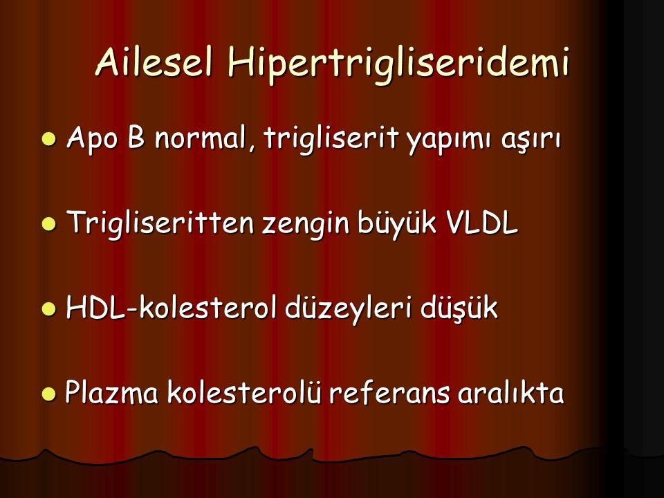Ailesel Hipertrigliseridemi