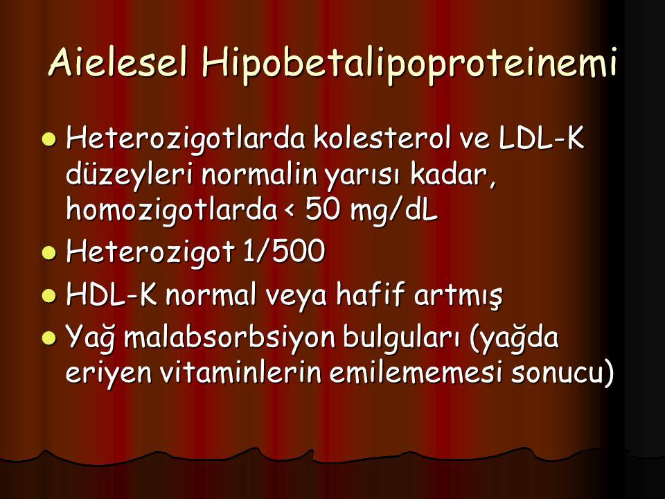 Aielesel Hipobetalipoproteinemi