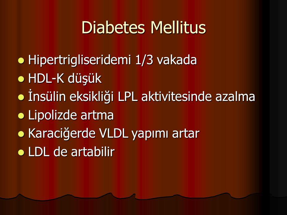 Diabetes Mellitus Hipertrigliseridemi 1/3 vakada HDL-K düşük