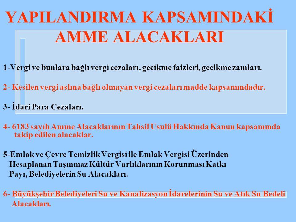 YAPILANDIRMA KAPSAMINDAKİ AMME ALACAKLARI