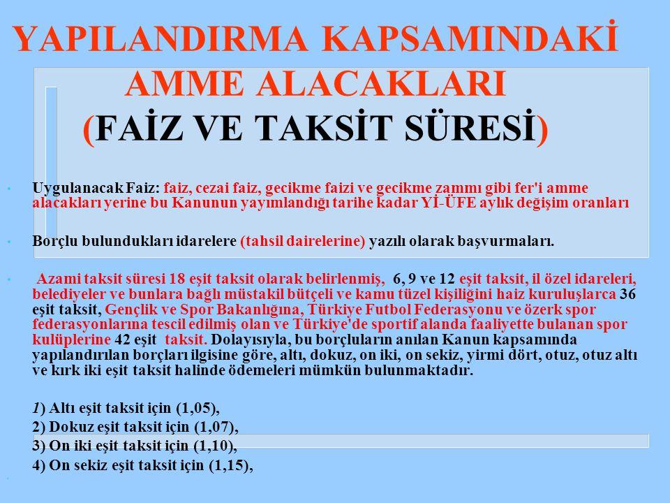 YAPILANDIRMA KAPSAMINDAKİ AMME ALACAKLARI (FAİZ VE TAKSİT SÜRESİ)