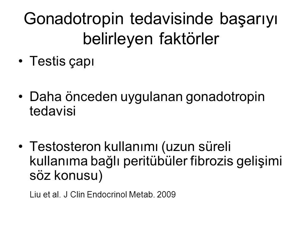 Gonadotropin tedavisinde başarıyı belirleyen faktörler