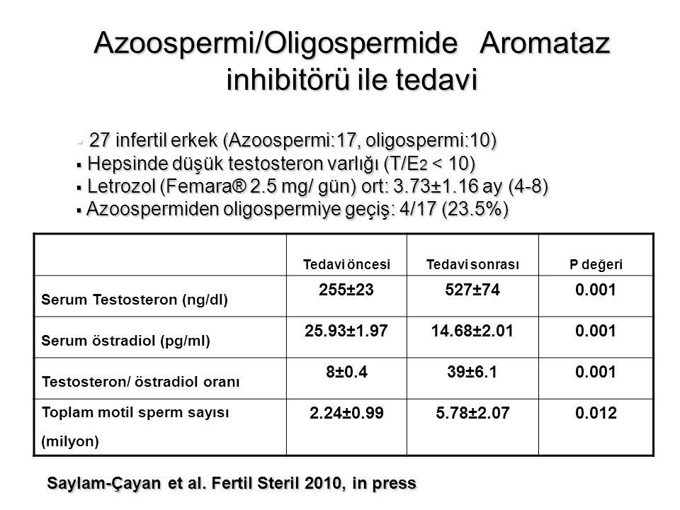 Azoospermi/Oligospermide Aromataz inhibitörü ile tedavi