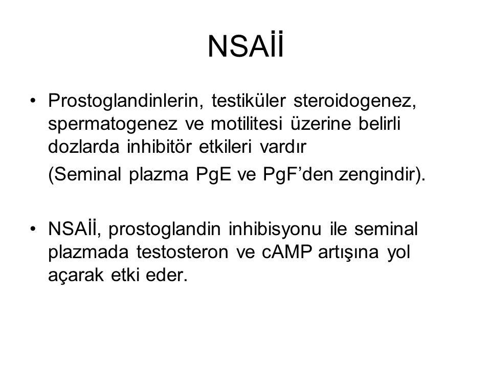 NSAİİ Prostoglandinlerin, testiküler steroidogenez, spermatogenez ve motilitesi üzerine belirli dozlarda inhibitör etkileri vardır.