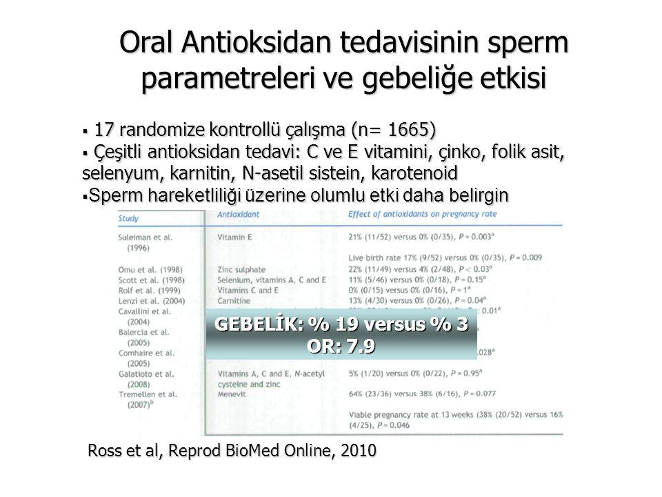 Oral Antioksidan tedavisinin sperm parametreleri ve gebeliğe etkisi