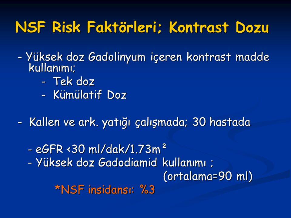 NSF Risk Faktörleri; Kontrast Dozu