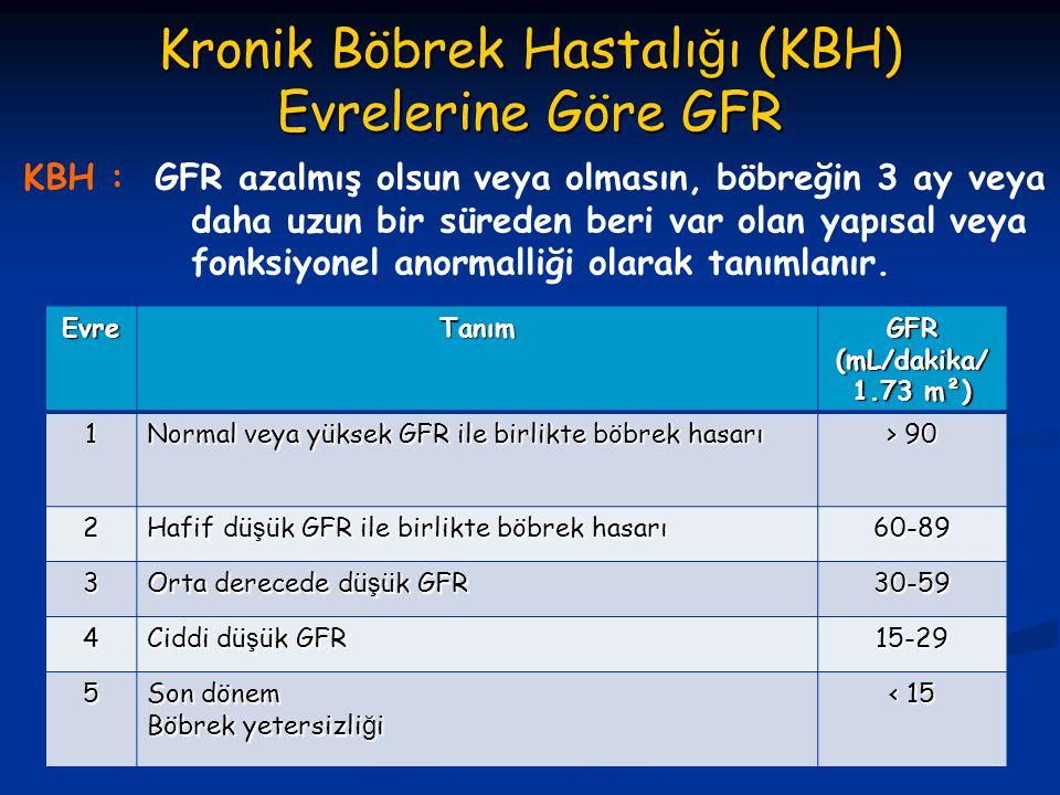 Kronik Böbrek Hastalığı (KBH) Evrelerine Göre GFR