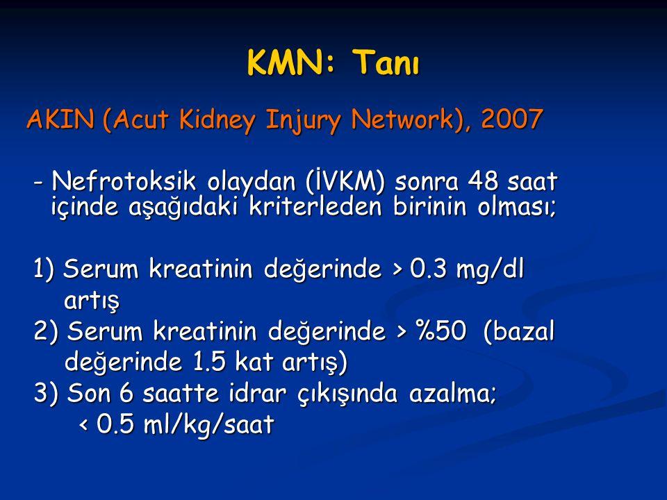 KMN: Tanı AKIN (Acut Kidney Injury Network), 2007