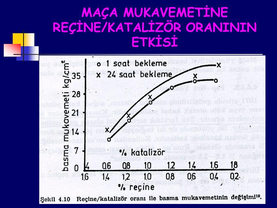 MAÇA MUKAVEMETİNE REÇİNE/KATALİZÖR ORANININ ETKİSİ