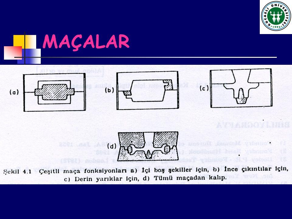 MAÇALAR