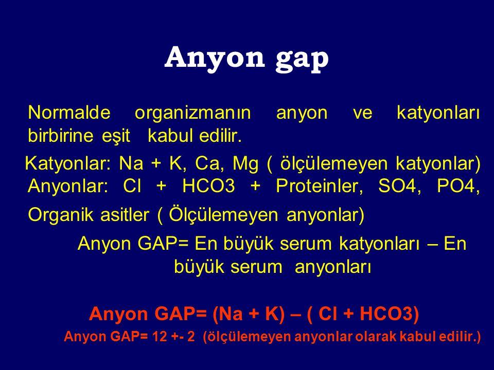 Anyon gap Normalde organizmanın anyon ve katyonları birbirine eşit kabul edilir.
