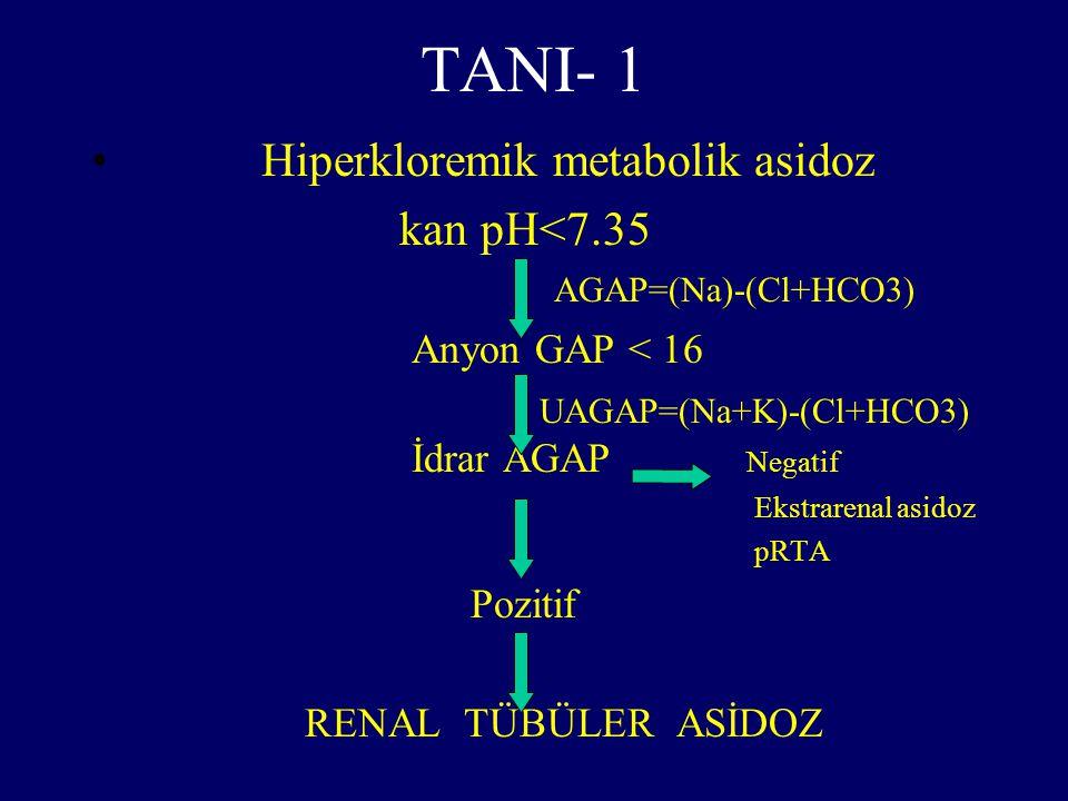 TANI- 1 Hiperkloremik metabolik asidoz