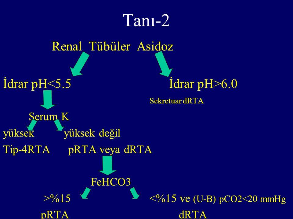 Tanı-2 Renal Tübüler Asidoz