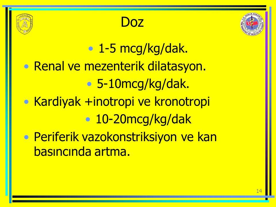 Doz 1-5 mcg/kg/dak. Renal ve mezenterik dilatasyon. 5-10mcg/kg/dak.