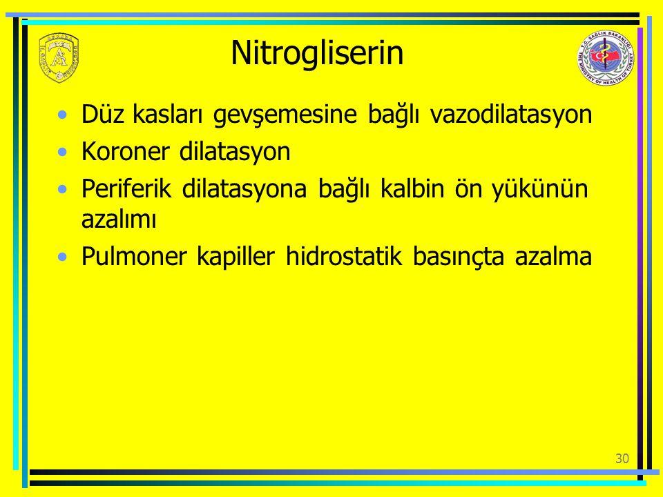 Nitrogliserin Düz kasları gevşemesine bağlı vazodilatasyon