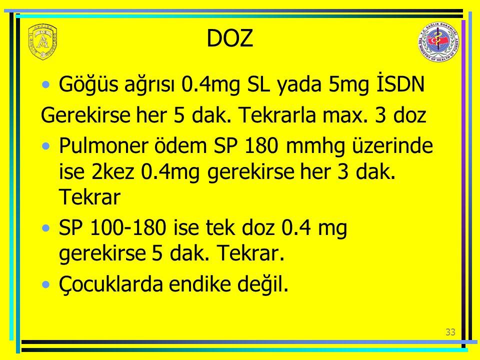 DOZ Göğüs ağrısı 0.4mg SL yada 5mg İSDN