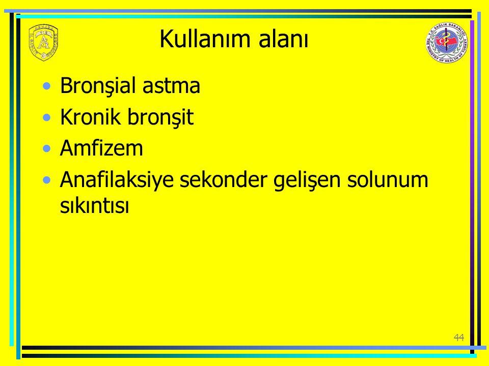 Kullanım alanı Bronşial astma Kronik bronşit Amfizem