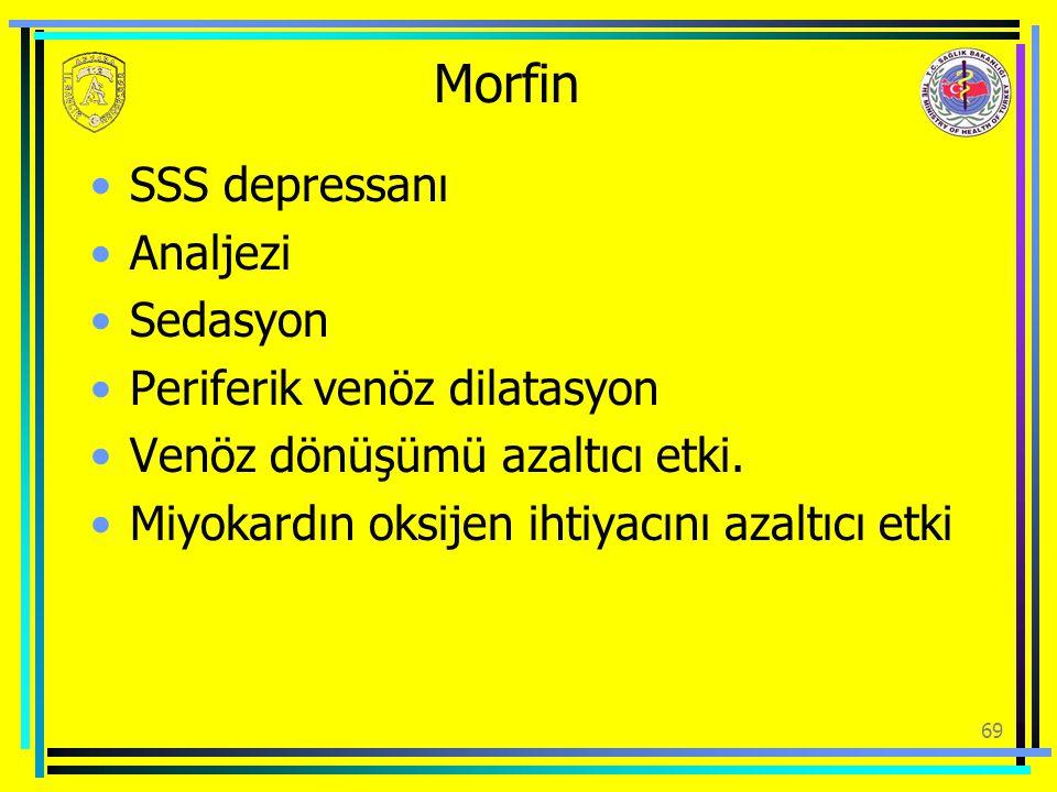 Morfin SSS depressanı Analjezi Sedasyon Periferik venöz dilatasyon