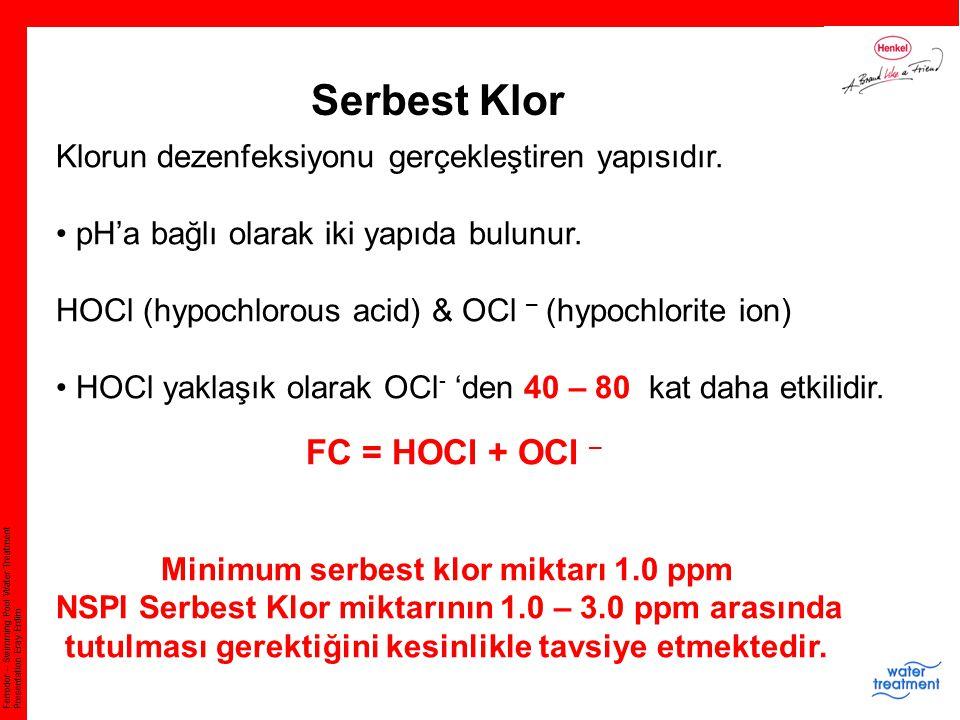 Serbest Klor FC = HOCl + OCl –