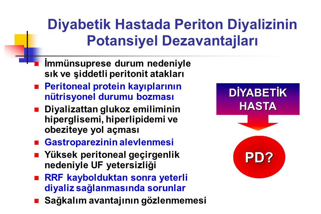 Diyabetik Hastada Periton Diyalizinin Potansiyel Dezavantajları