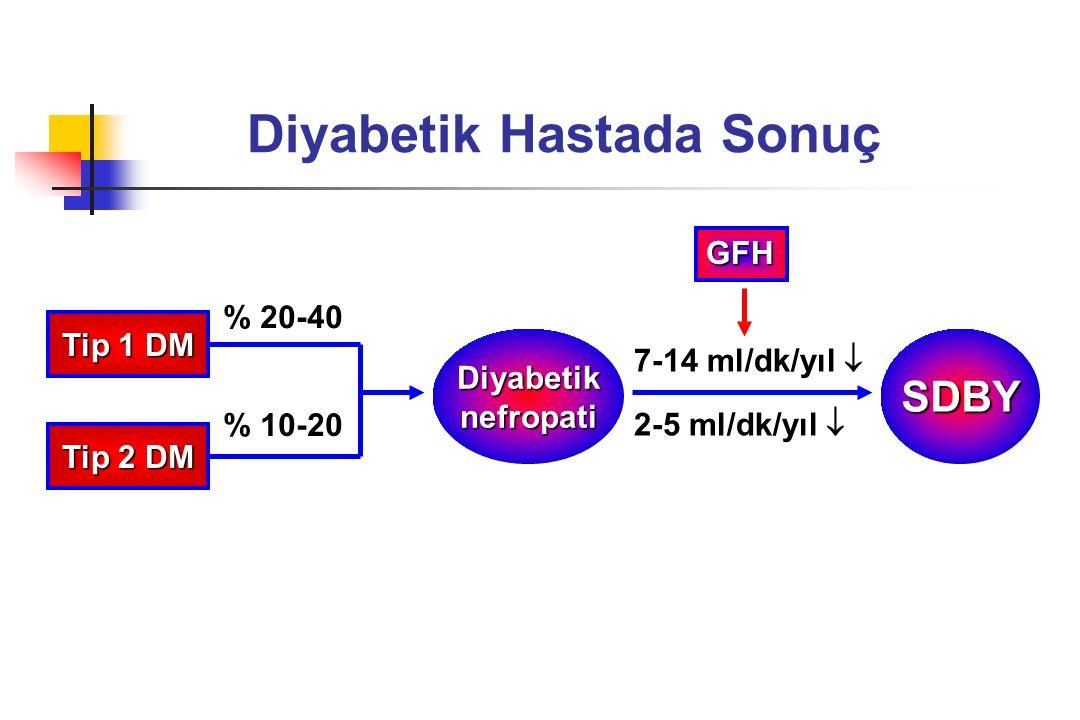 Diyabetik Hastada Sonuç