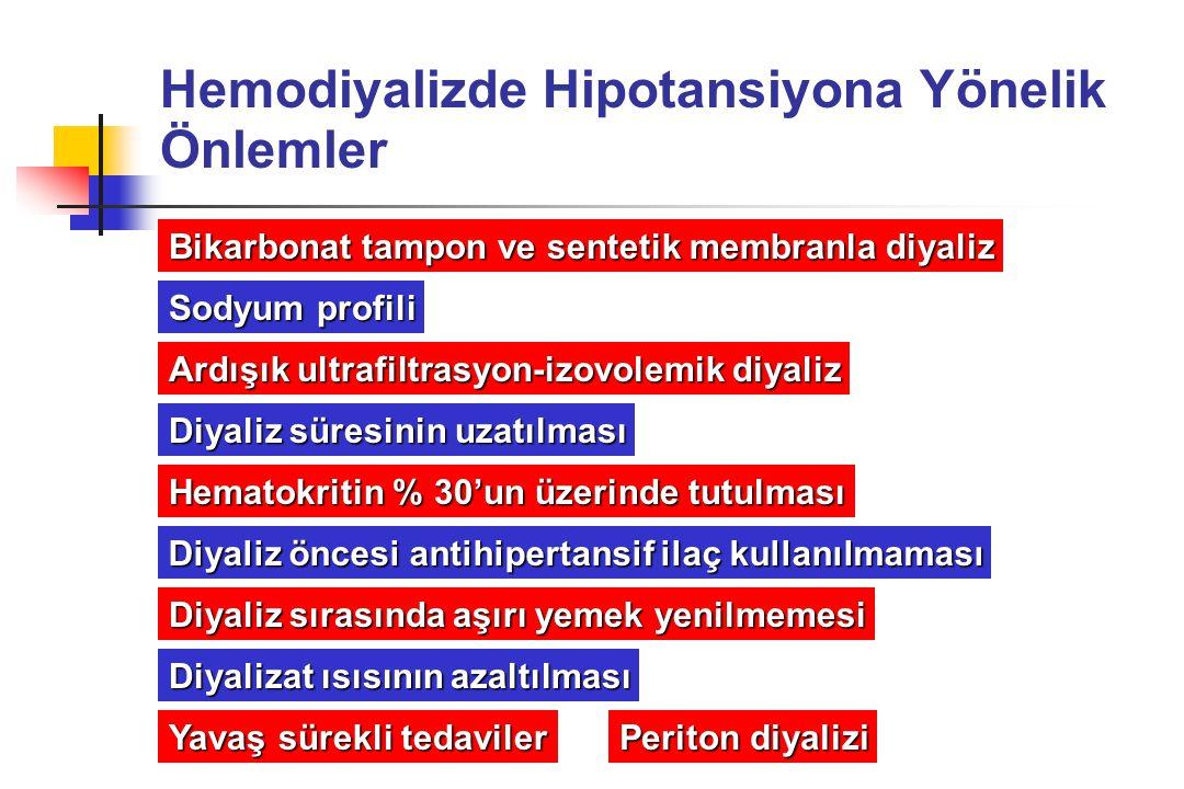 Hemodiyalizde Hipotansiyona Yönelik Önlemler