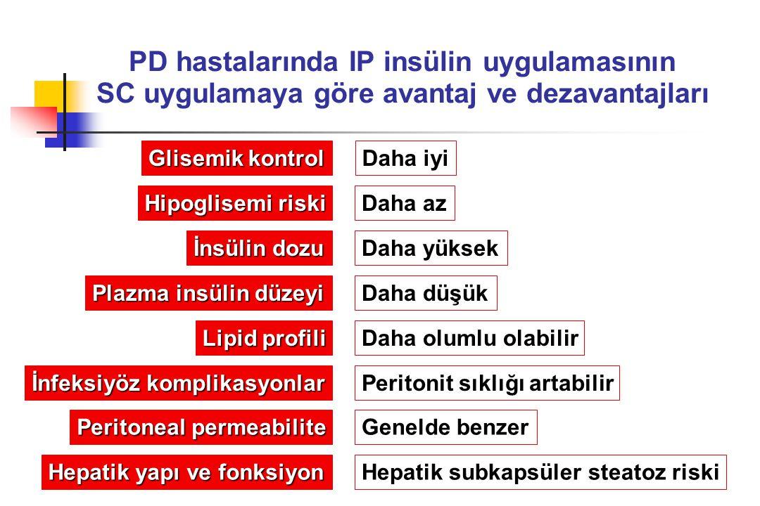 PD hastalarında IP insülin uygulamasının SC uygulamaya göre avantaj ve dezavantajları