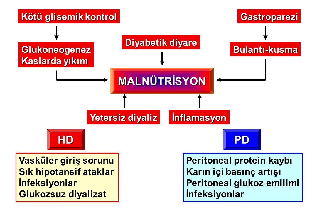 MALNÜTRİSYON HD PD Kötü glisemik kontrol Gastroparezi Diyabetik diyare